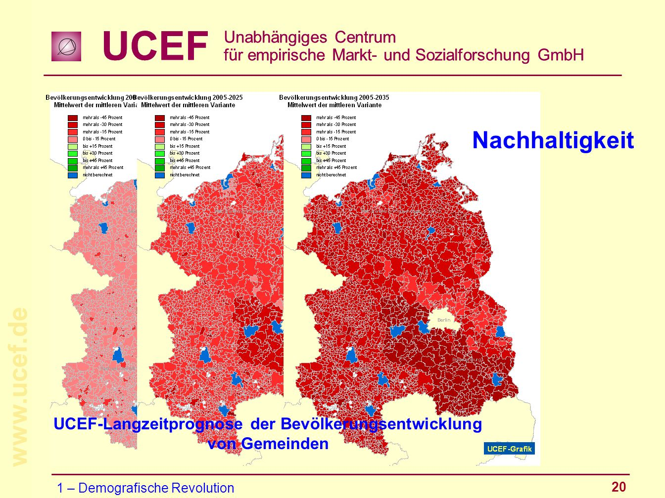 UCEF-Langzeitprognose der Bevölkerungsentwicklung