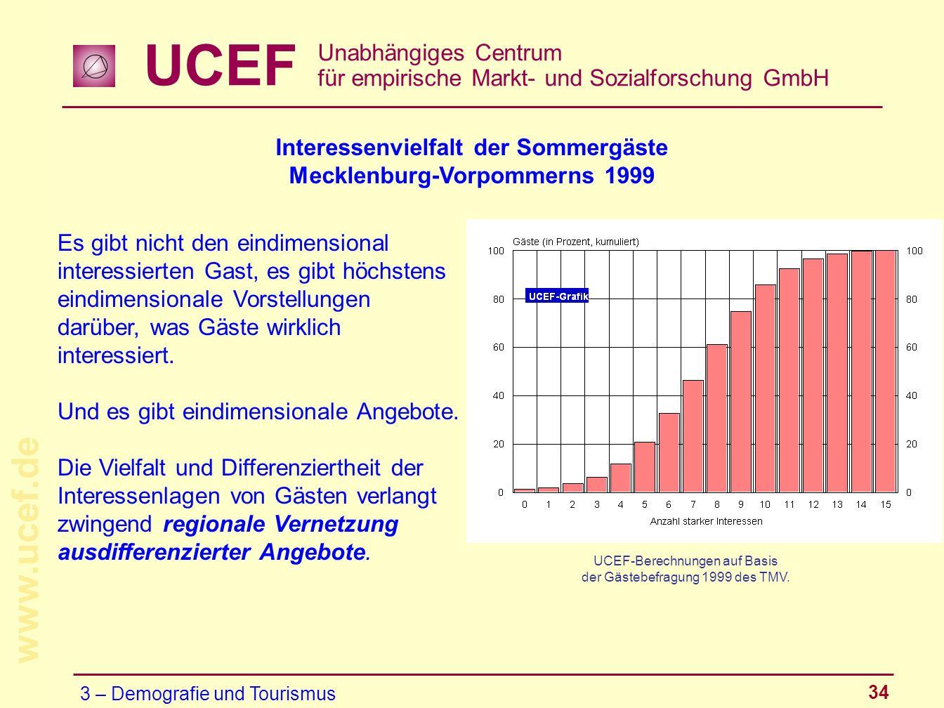 Interessenvielfalt der Sommergäste Mecklenburg-Vorpommerns 1999
