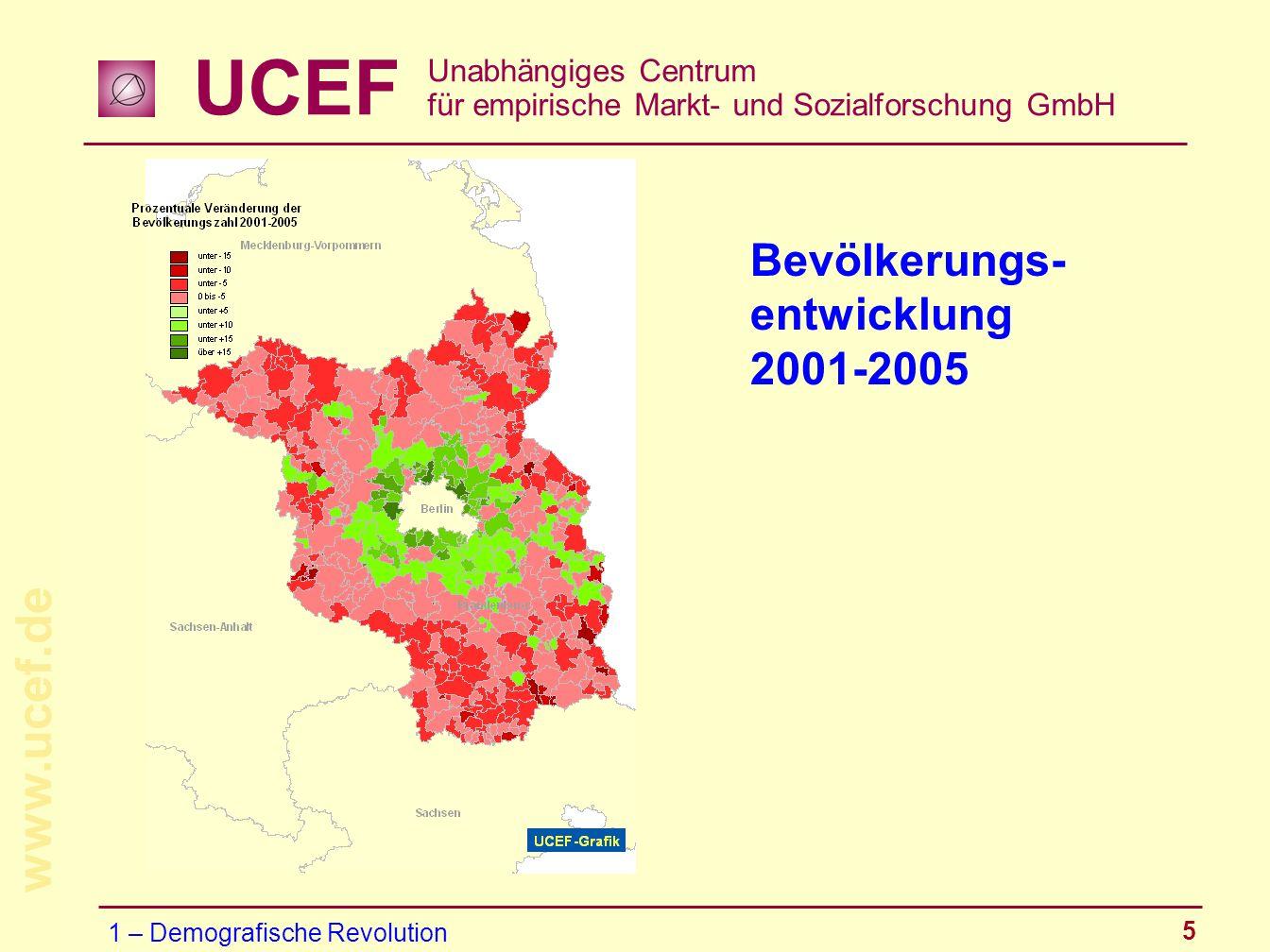 Bevölkerungs- entwicklung 2001-2005 1 – Demografische Revolution