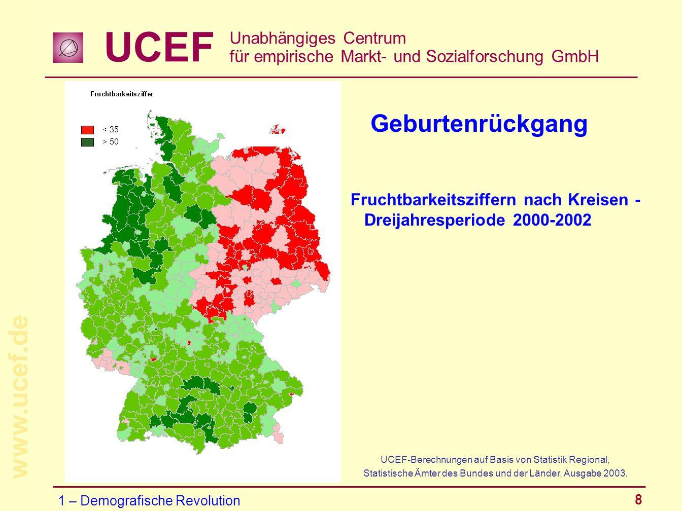 Geburtenrückgang < 35. > 50. Fruchtbarkeitsziffern nach Kreisen - Dreijahresperiode 2000-2002. UCEF-Berechnungen auf Basis von Statistik Regional,