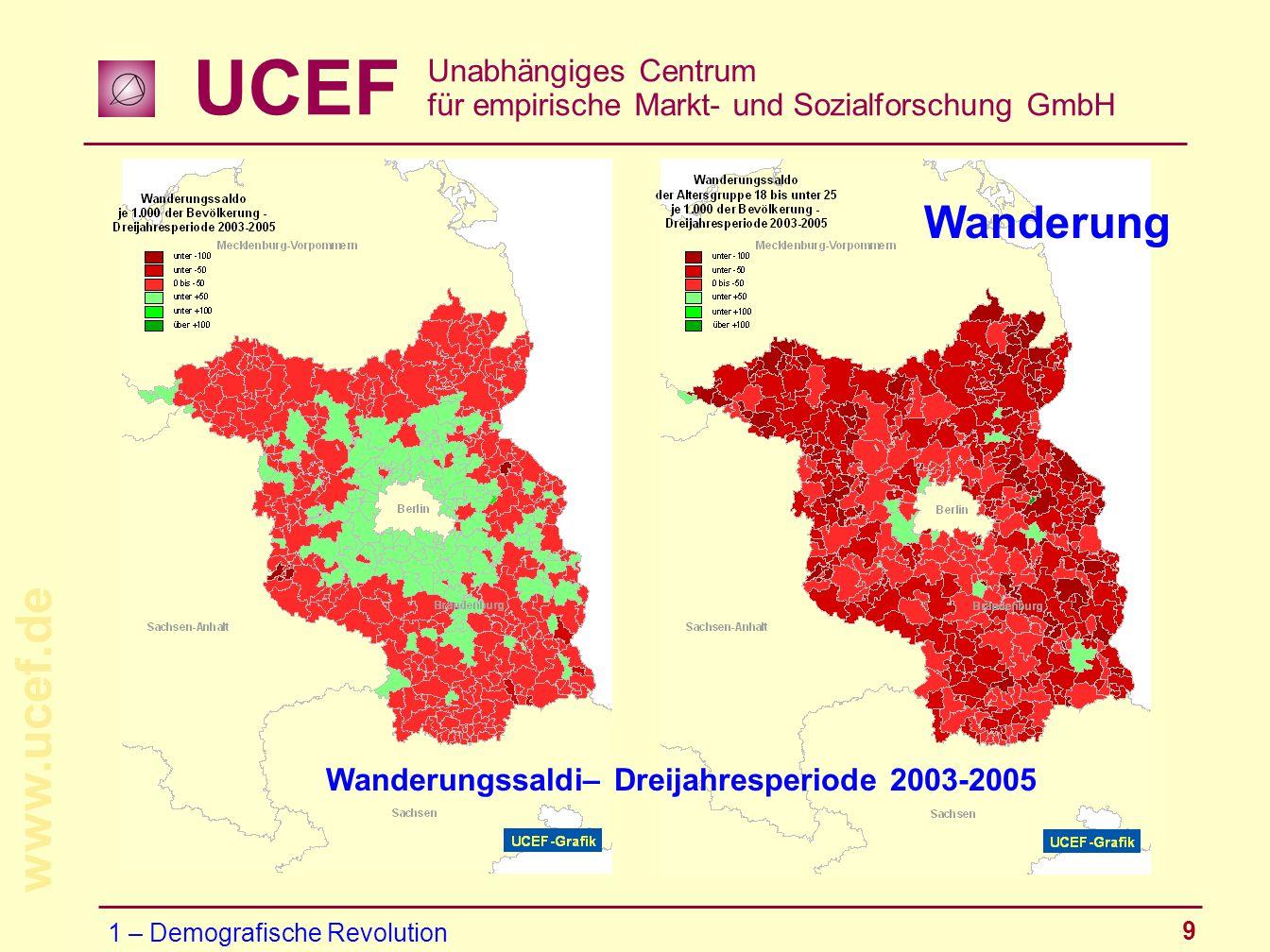 Wanderungssaldi– Dreijahresperiode 2003-2005