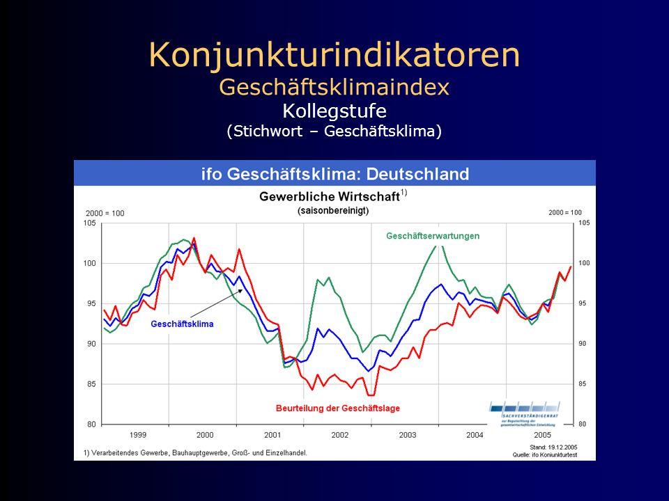 Konjunkturindikatoren Geschäftsklimaindex Kollegstufe (Stichwort – Geschäftsklima)