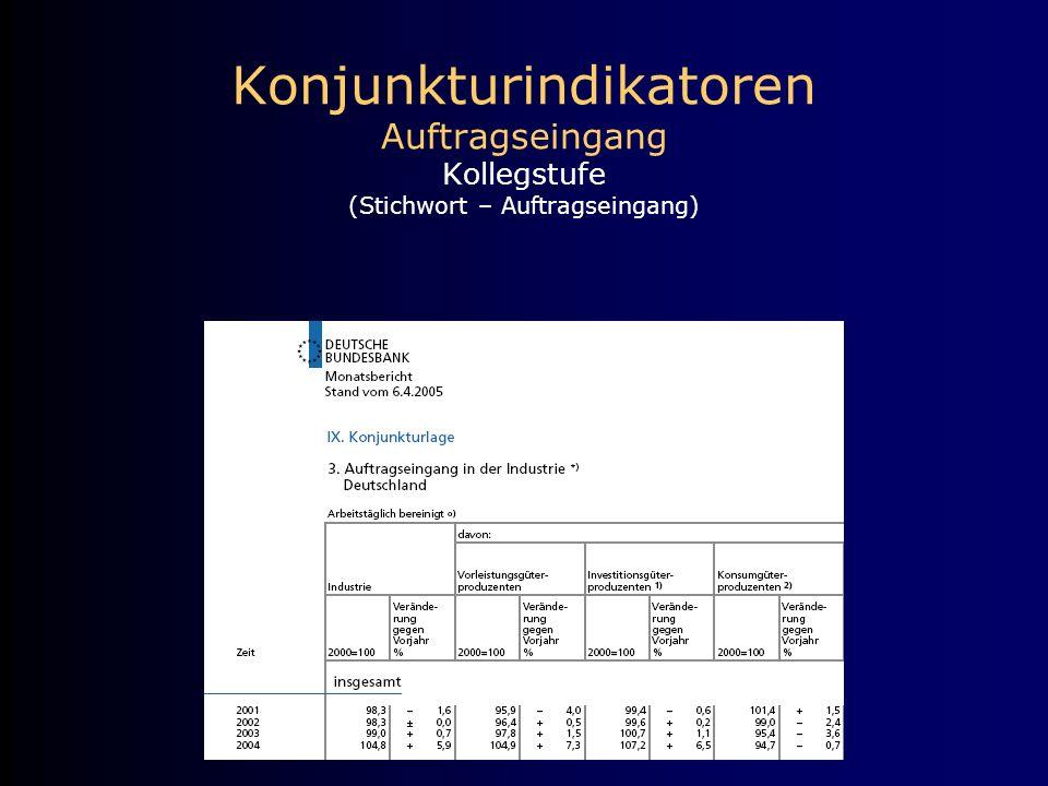 Konjunkturindikatoren Auftragseingang Kollegstufe (Stichwort – Auftragseingang)