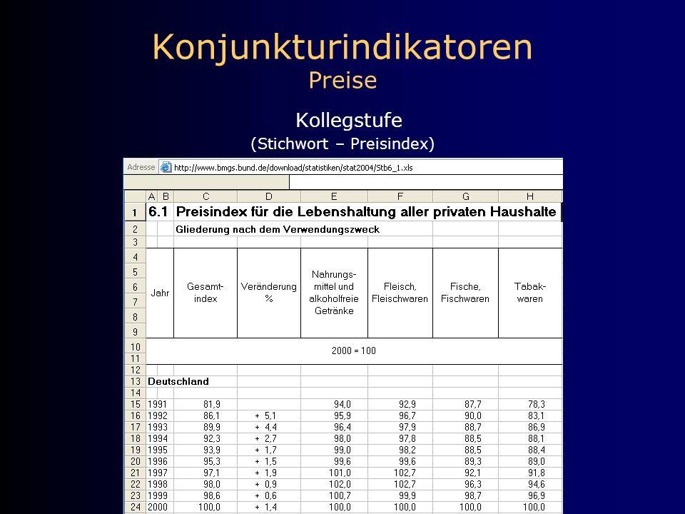 Konjunkturindikatoren Preise Kollegstufe (Stichwort – Preisindex)