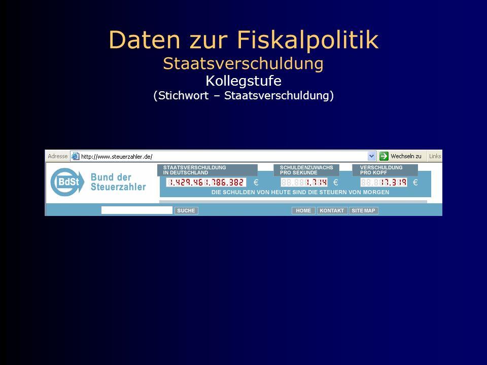 Daten zur Fiskalpolitik Staatsverschuldung Kollegstufe (Stichwort – Staatsverschuldung)