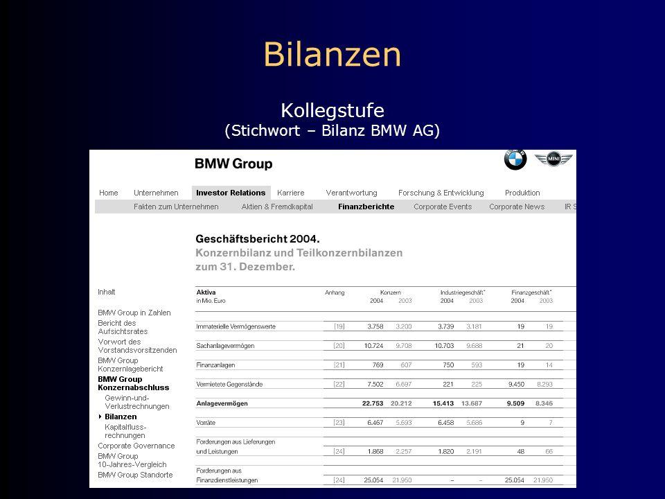 Bilanzen Kollegstufe (Stichwort – Bilanz BMW AG)