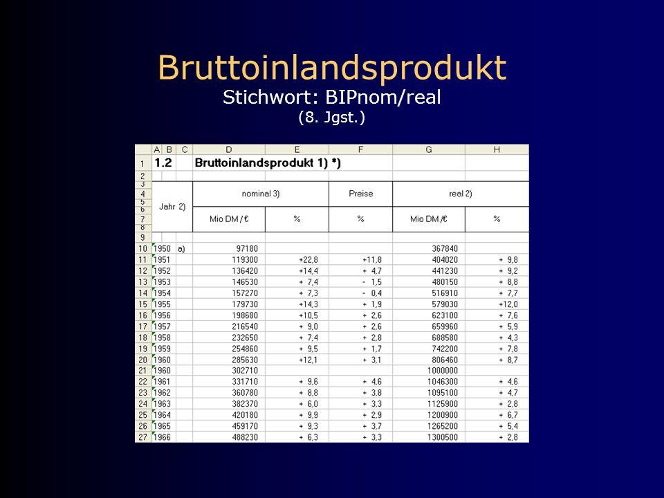 Bruttoinlandsprodukt Stichwort: BIPnom/real (8. Jgst.)