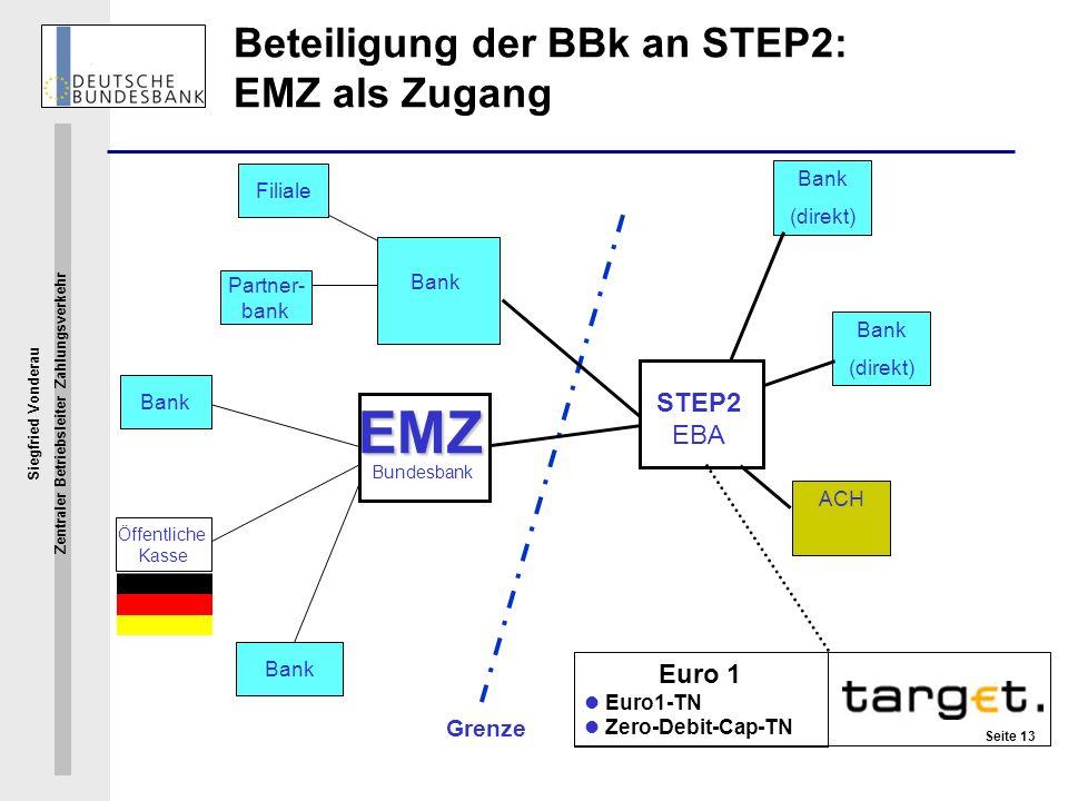 Beteiligung der BBk an STEP2: EMZ als Zugang