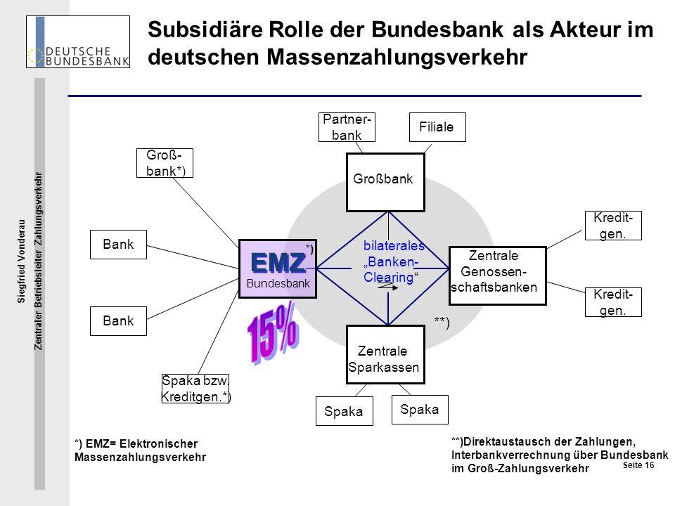 Subsidiäre Rolle der Bundesbank als Akteur im deutschen Massenzahlungsverkehr