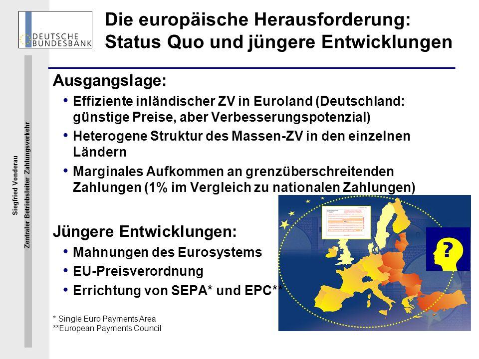 Die europäische Herausforderung: Status Quo und jüngere Entwicklungen