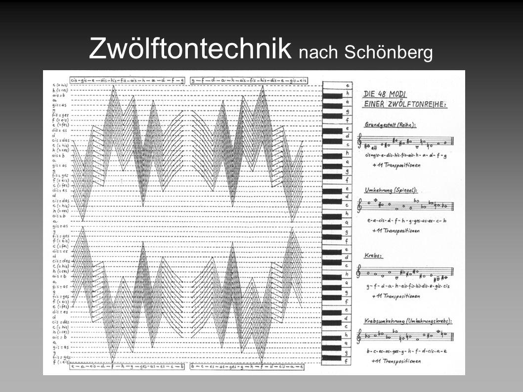 Zwölftontechnik nach Schönberg