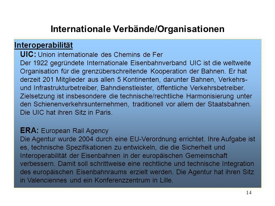 Internationale Verbände/Organisationen