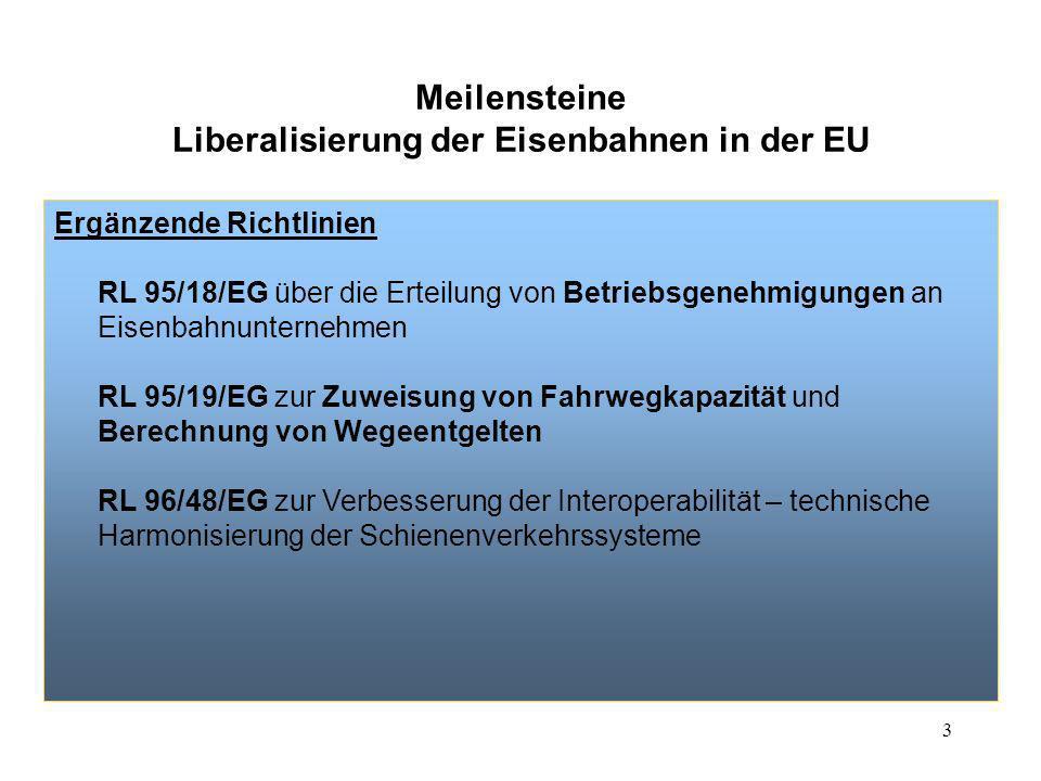 Meilensteine Liberalisierung der Eisenbahnen in der EU
