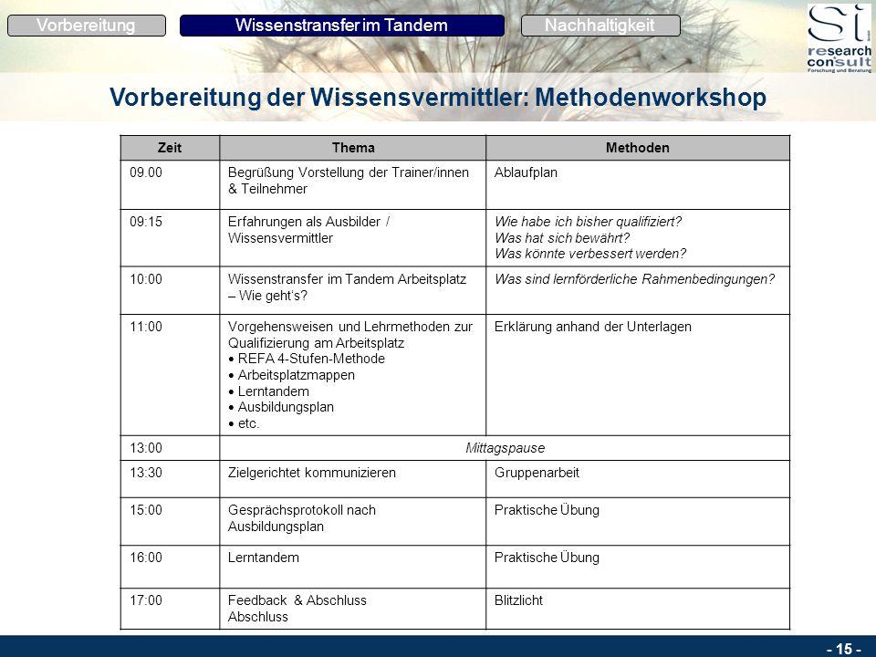 Vorbereitung der Wissensvermittler: Methodenworkshop