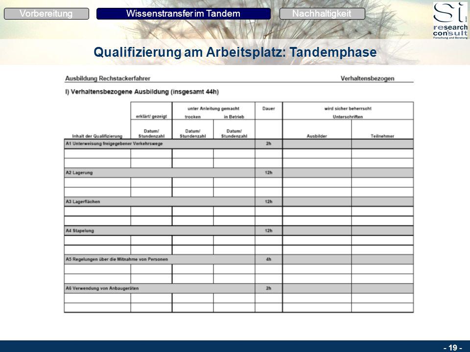 Qualifizierung am Arbeitsplatz: Tandemphase
