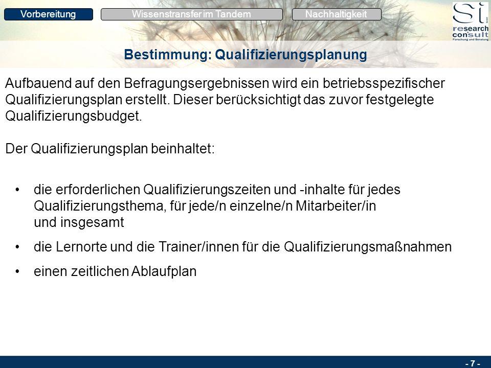 Bestimmung: Qualifizierungsplanung
