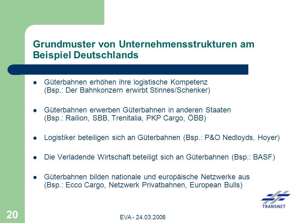 Grundmuster von Unternehmensstrukturen am Beispiel Deutschlands