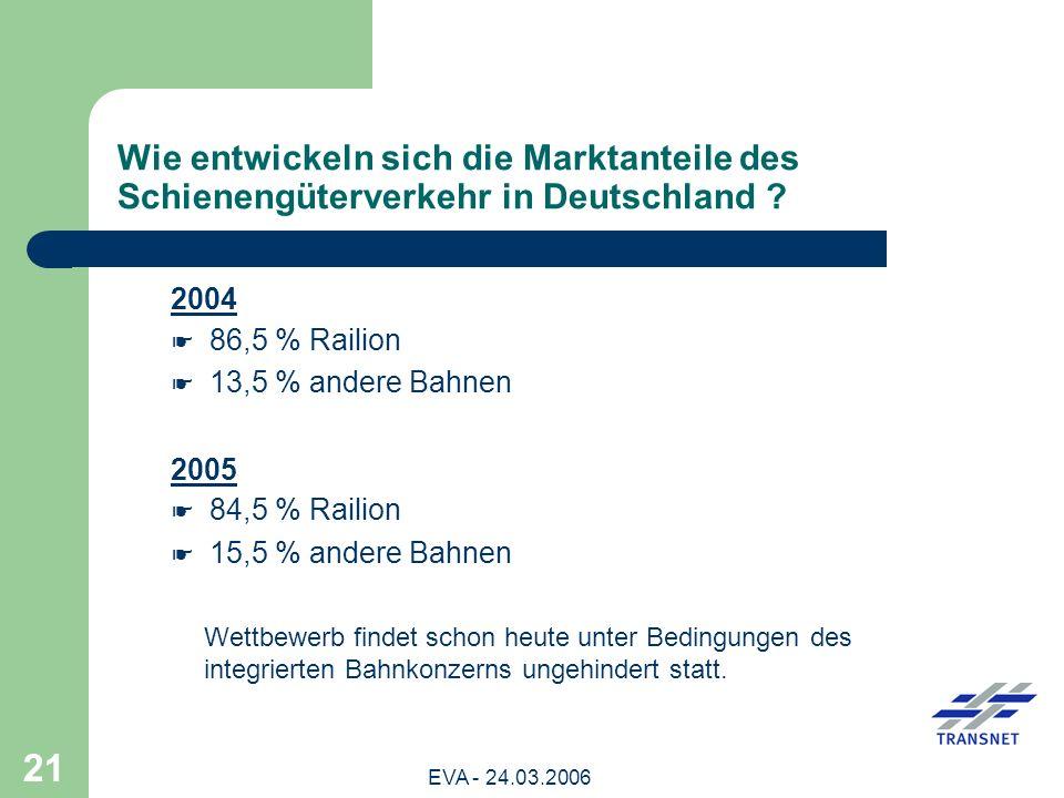 Wie entwickeln sich die Marktanteile des Schienengüterverkehr in Deutschland