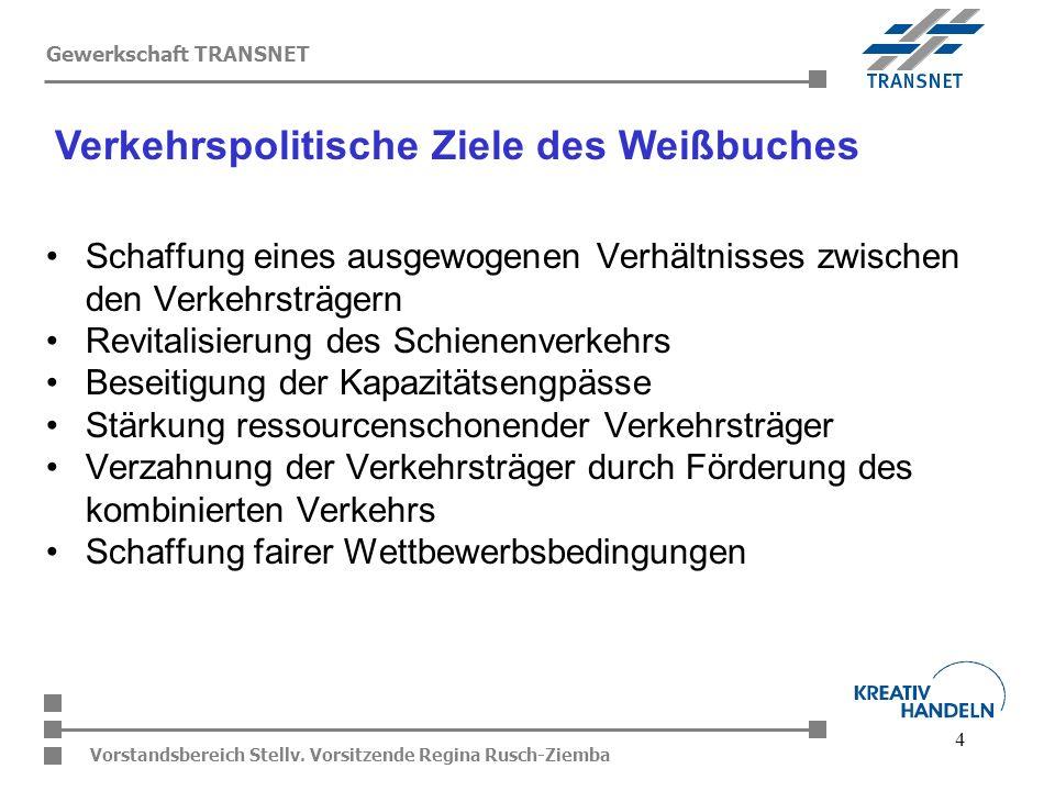 Verkehrspolitische Ziele des Weißbuches