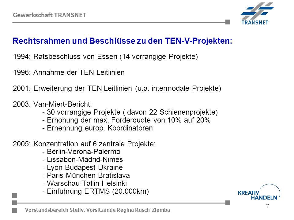 Rechtsrahmen und Beschlüsse zu den TEN-V-Projekten: