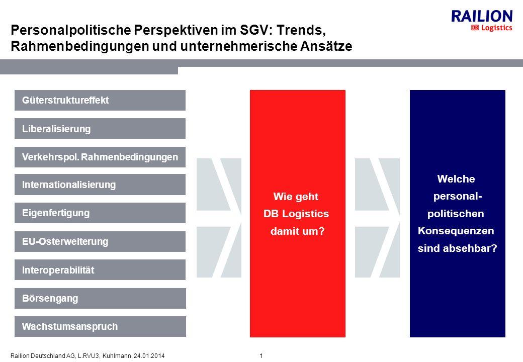 Personalpolitische Perspektiven im SGV: Trends, Rahmenbedingungen und unternehmerische Ansätze