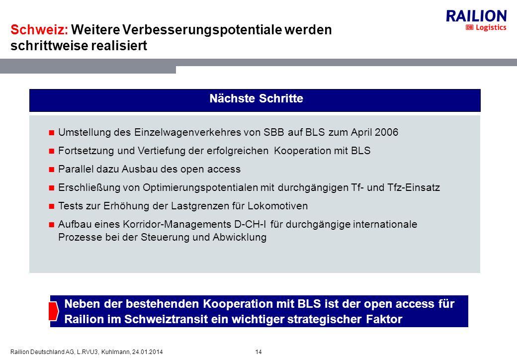 Schweiz: Weitere Verbesserungspotentiale werden schrittweise realisiert