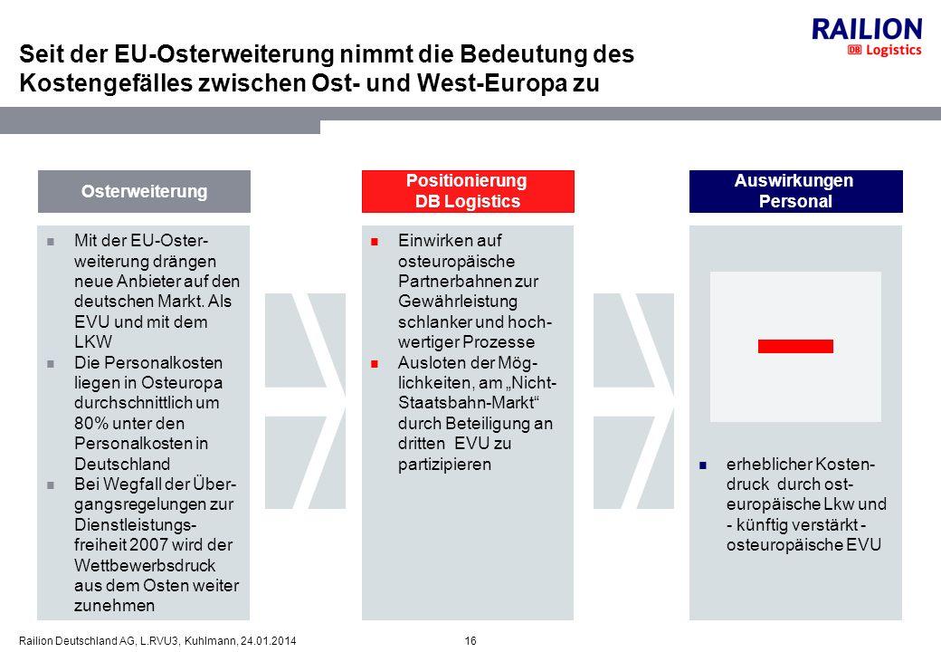 Seit der EU-Osterweiterung nimmt die Bedeutung des Kostengefälles zwischen Ost- und West-Europa zu