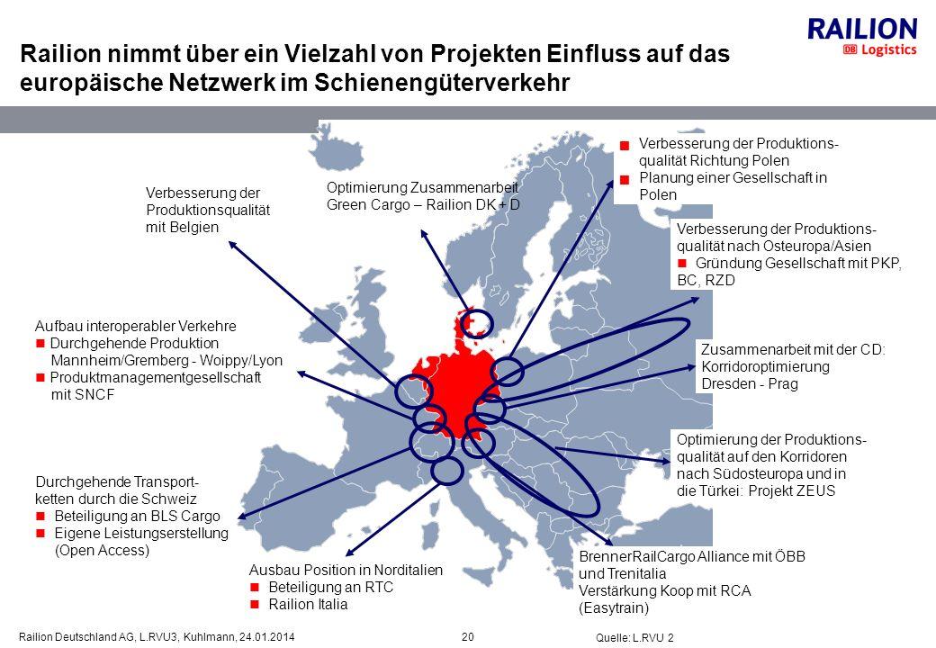 Railion nimmt über ein Vielzahl von Projekten Einfluss auf das europäische Netzwerk im Schienengüterverkehr