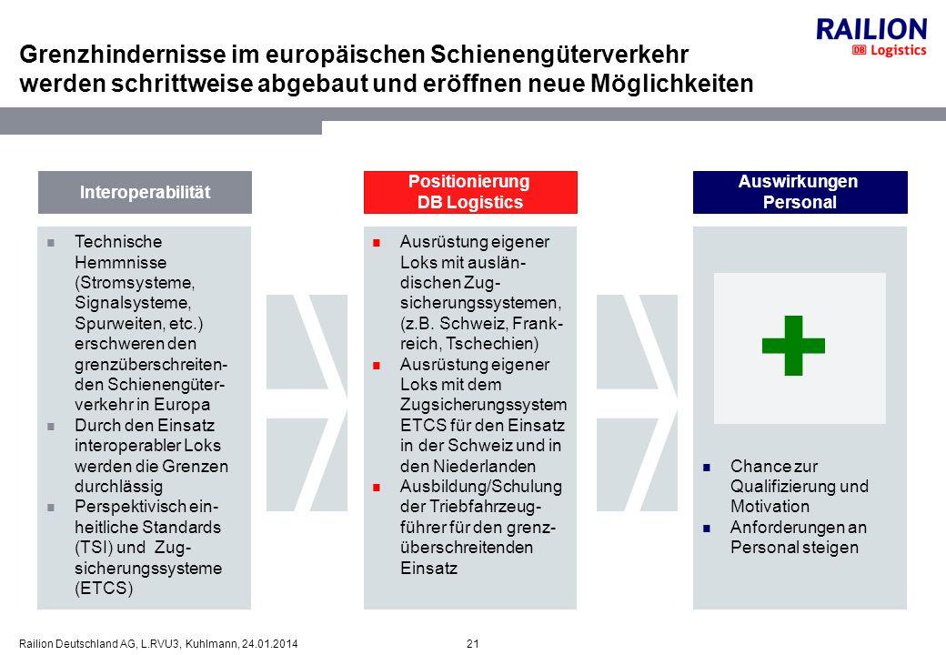 Grenzhindernisse im europäischen Schienengüterverkehr werden schrittweise abgebaut und eröffnen neue Möglichkeiten