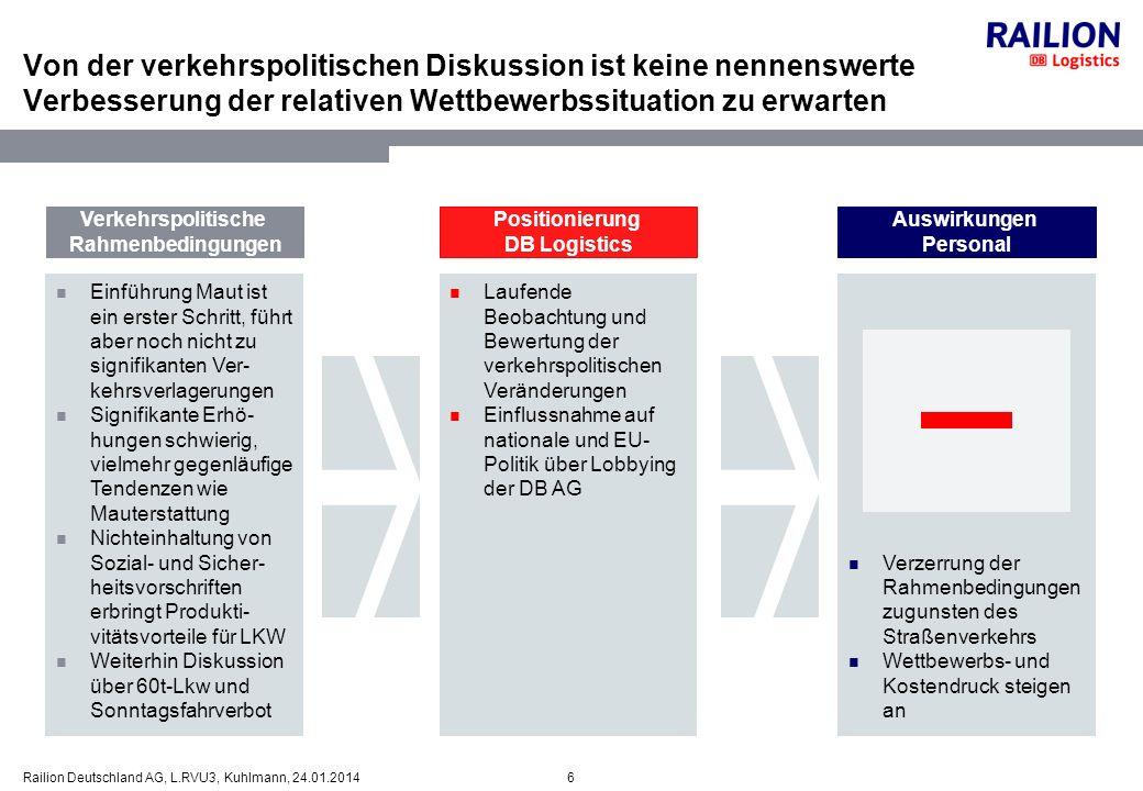 Von der verkehrspolitischen Diskussion ist keine nennenswerte Verbesserung der relativen Wettbewerbssituation zu erwarten