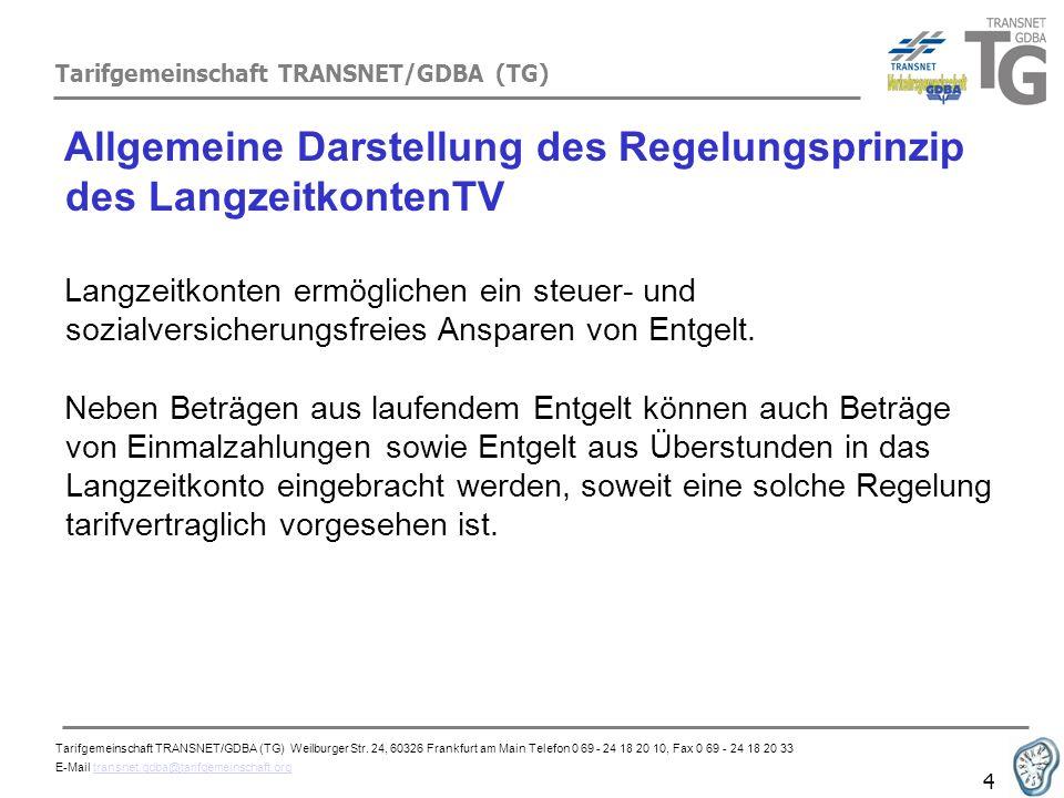 Allgemeine Darstellung des Regelungsprinzip des LangzeitkontenTV