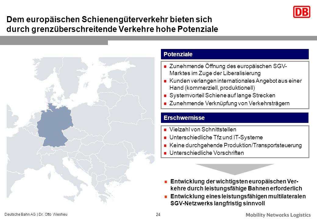 Dem europäischen Schienengüterverkehr bieten sich durch grenzüberschreitende Verkehre hohe Potenziale
