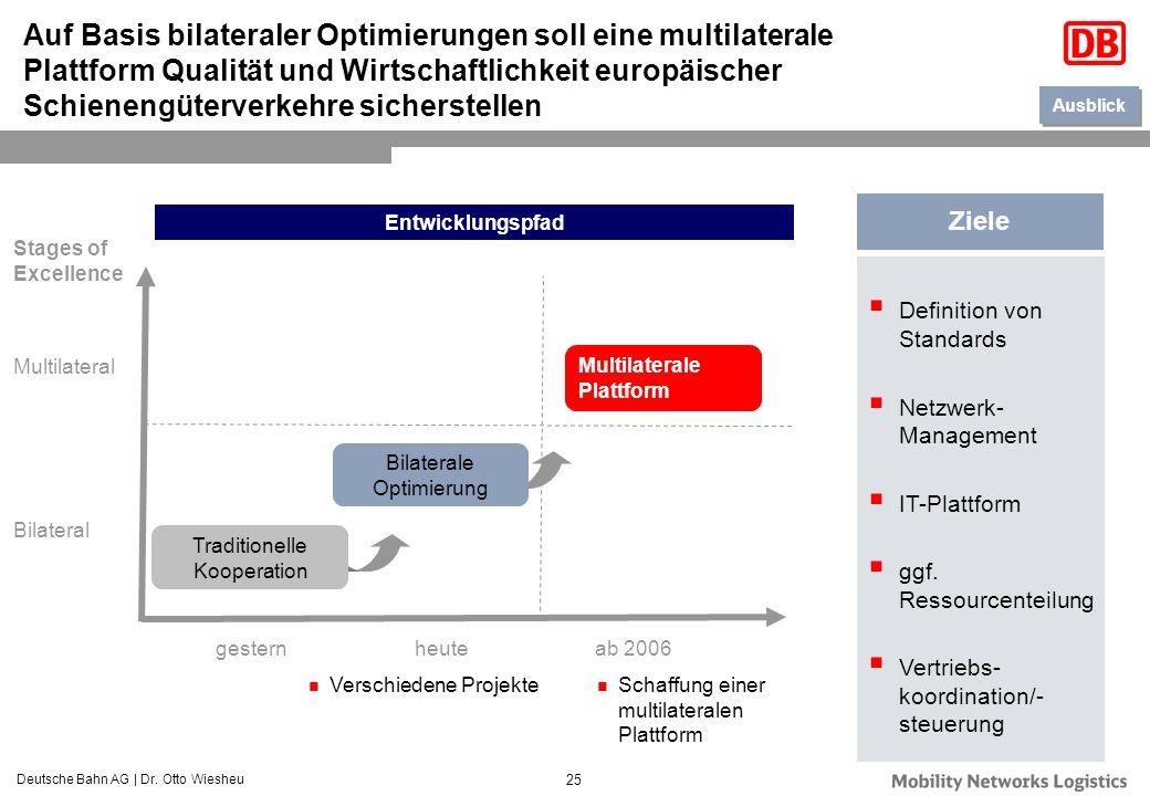Auf Basis bilateraler Optimierungen soll eine multilaterale Plattform Qualität und Wirtschaftlichkeit europäischer Schienengüterverkehre sicherstellen