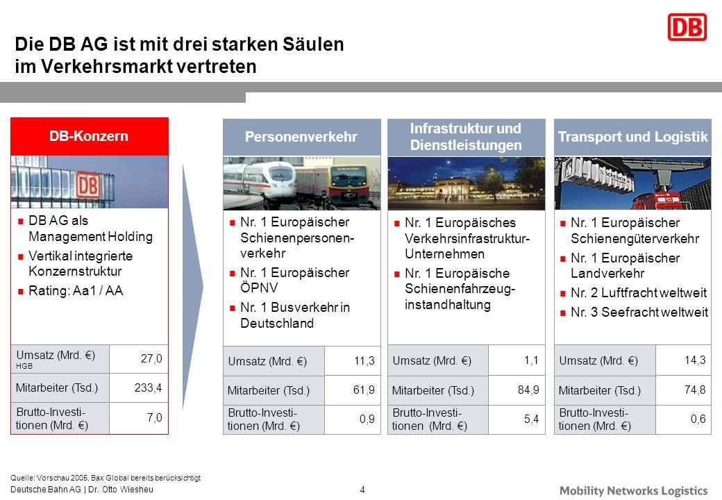 Die DB AG ist mit drei starken Säulen im Verkehrsmarkt vertreten
