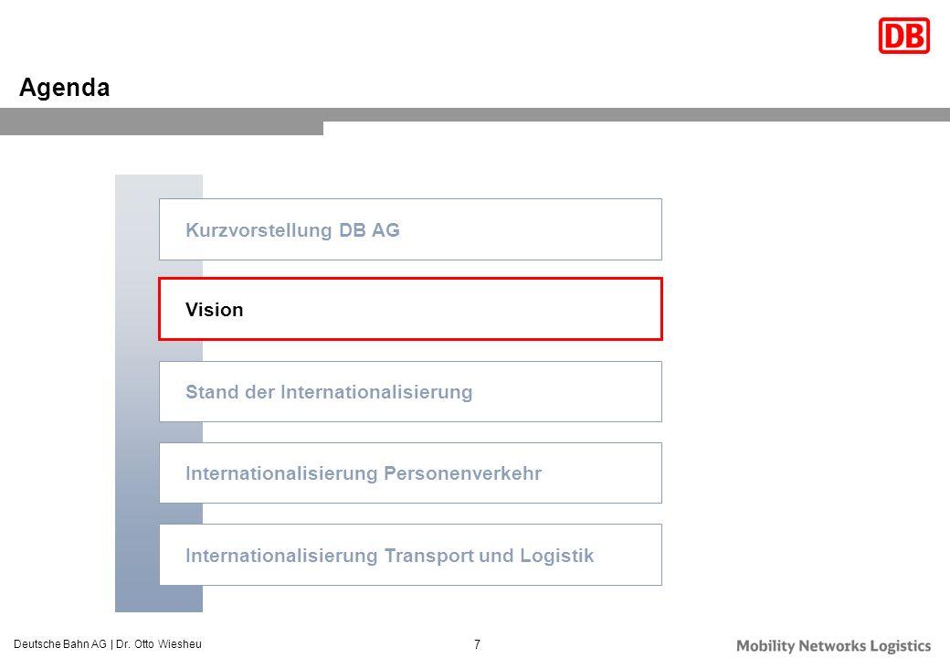 Agenda Kurzvorstellung DB AG Vision Stand der Internationalisierung