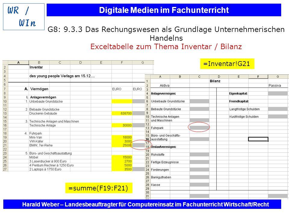 G8: 9.3.3 Das Rechungswesen als Grundlage Unternehmerischen Handelns Exceltabelle zum Thema Inventar / Bilanz