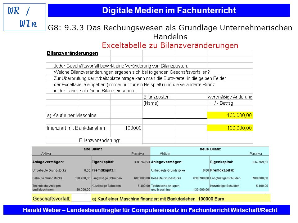 G8: 9.3.3 Das Rechungswesen als Grundlage Unternehmerischen Handelns Exceltabelle zu Bilanzveränderungen
