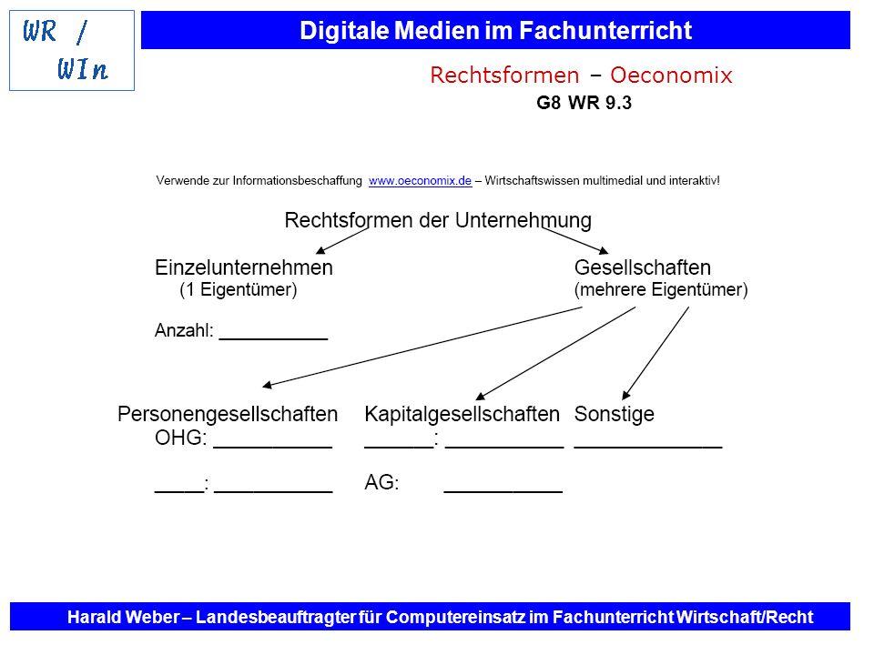 Rechtsformen – Oeconomix G8 WR 9.3
