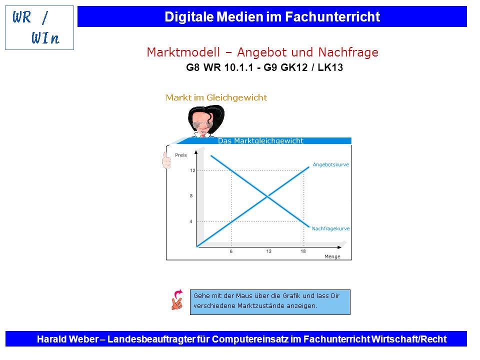 Marktmodell – Angebot und Nachfrage G8 WR 10.1.1 - G9 GK12 / LK13