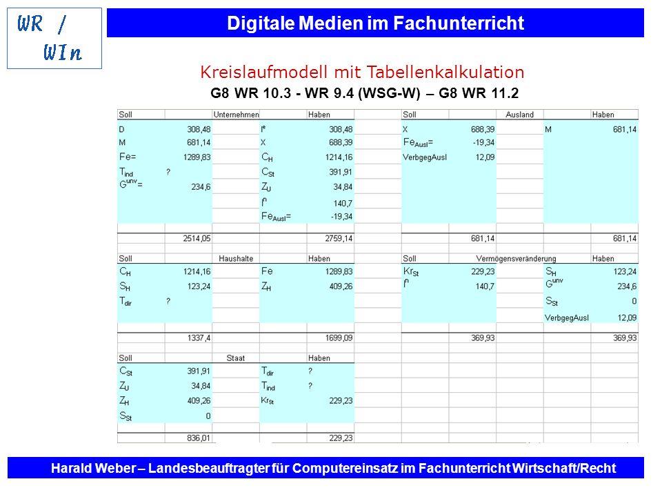 Kreislaufmodell mit Tabellenkalkulation G8 WR 10. 3 - WR 9