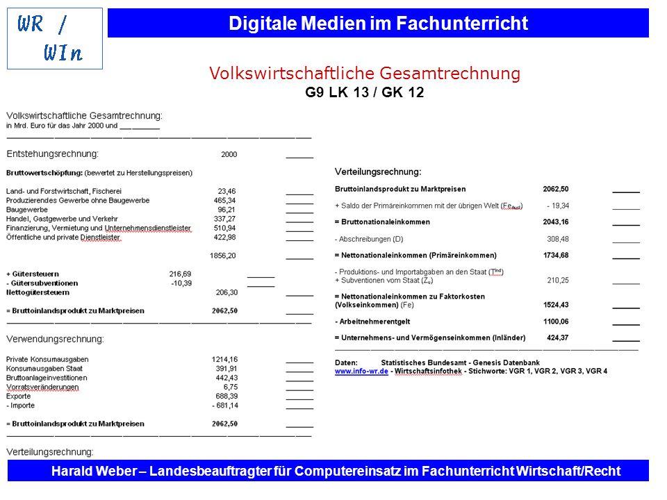 Volkswirtschaftliche Gesamtrechnung G9 LK 13 / GK 12
