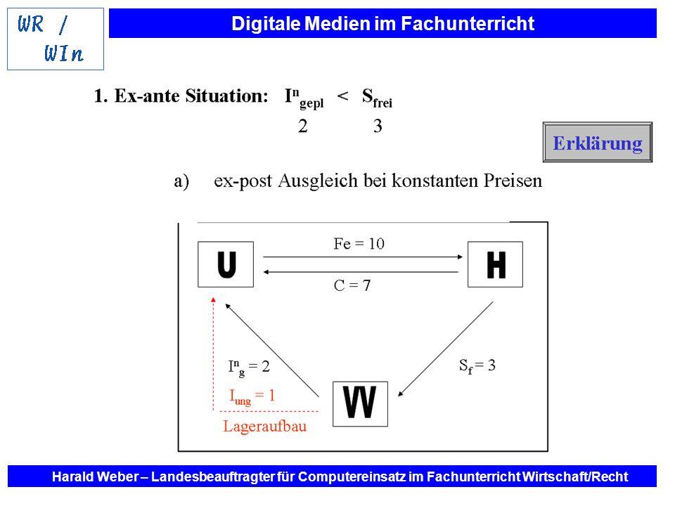 Harald Weber – Landesbeauftragter für Computereinsatz im Fachunterricht Wirtschaft/Recht