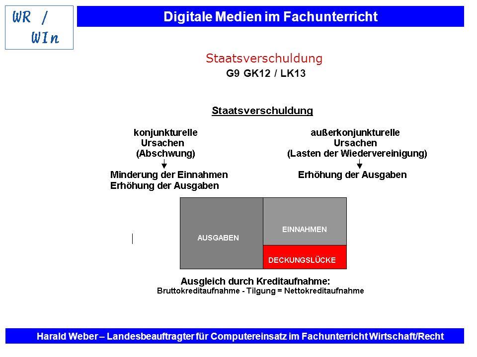 Staatsverschuldung G9 GK12 / LK13