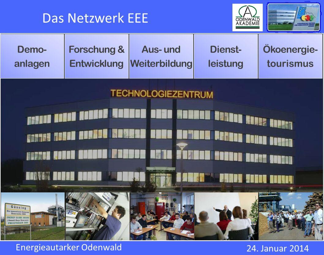 Das Netzwerk EEE Demo- anlagen Forschung & Entwicklung Aus- und
