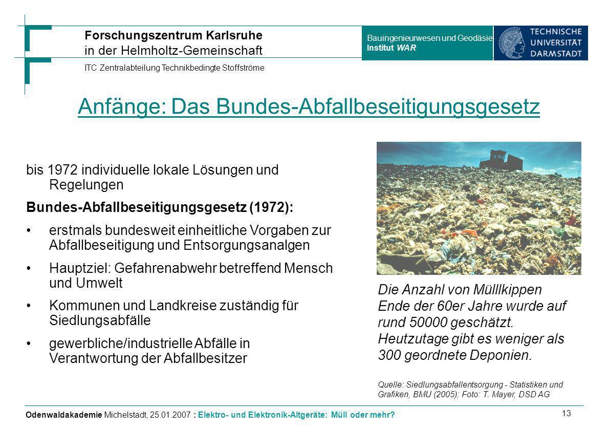 Anfänge: Das Bundes-Abfallbeseitigungsgesetz