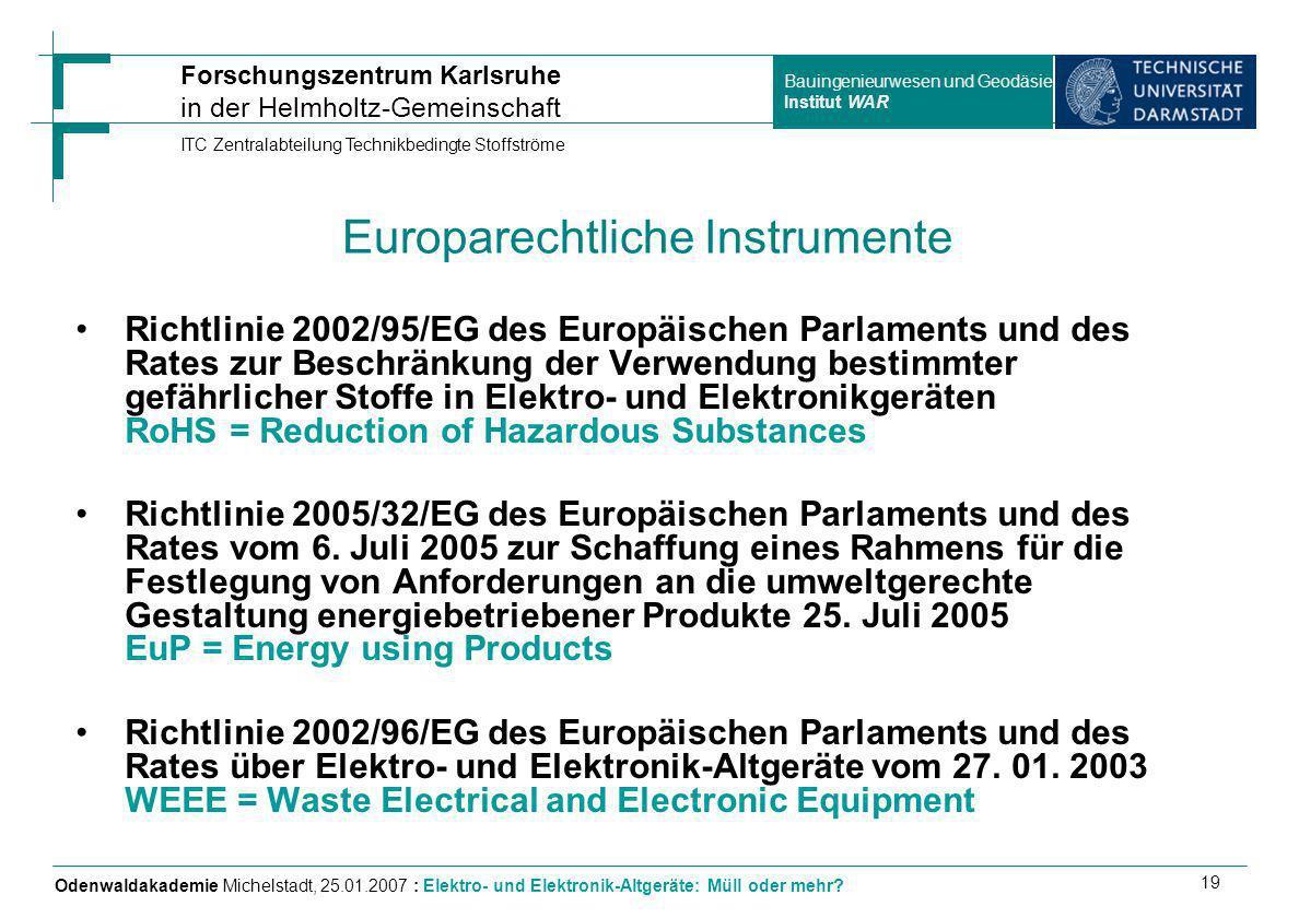 Europarechtliche Instrumente
