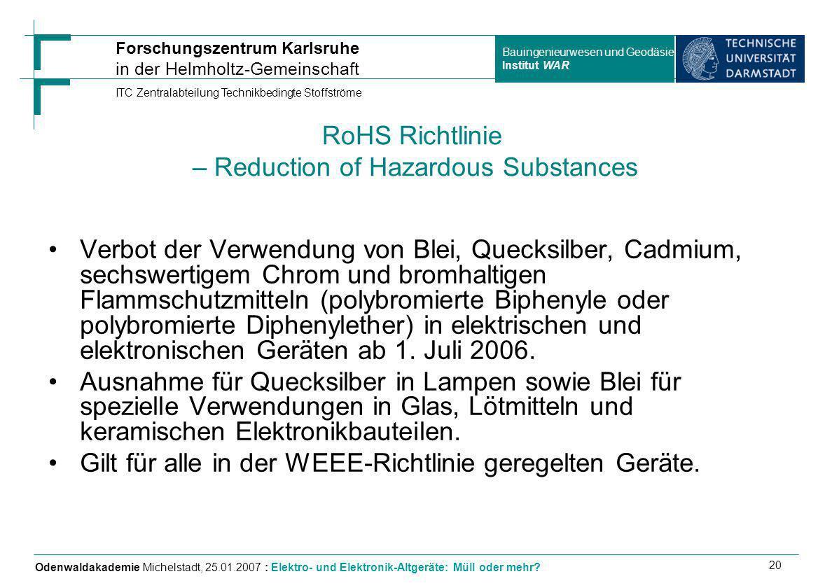 RoHS Richtlinie – Reduction of Hazardous Substances