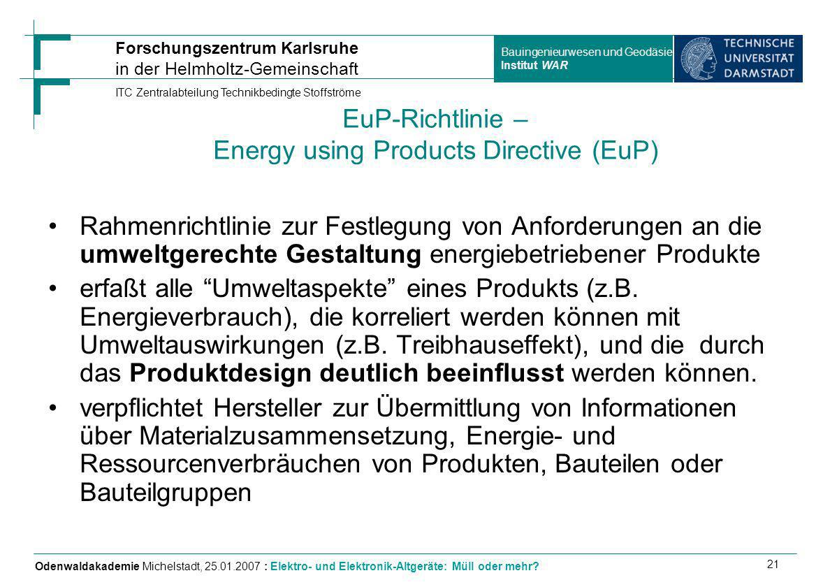 EuP-Richtlinie – Energy using Products Directive (EuP)