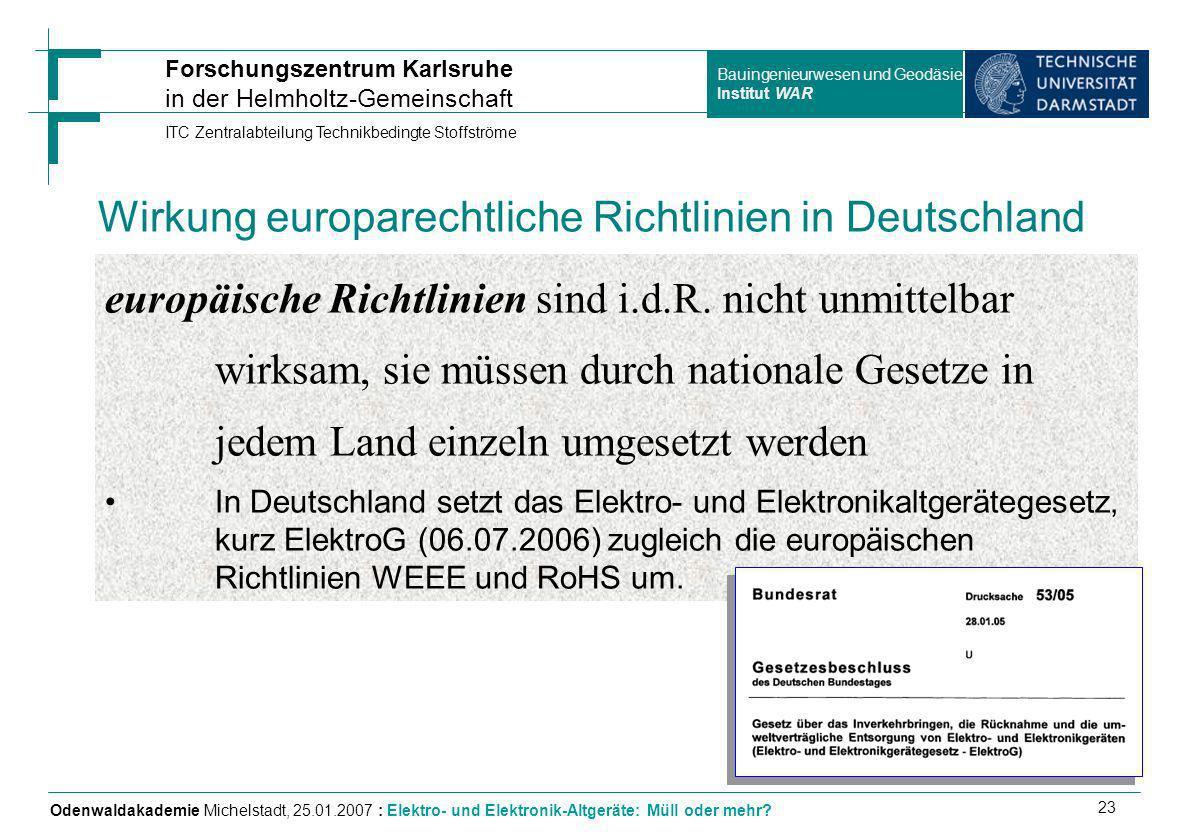 Wirkung europarechtliche Richtlinien in Deutschland