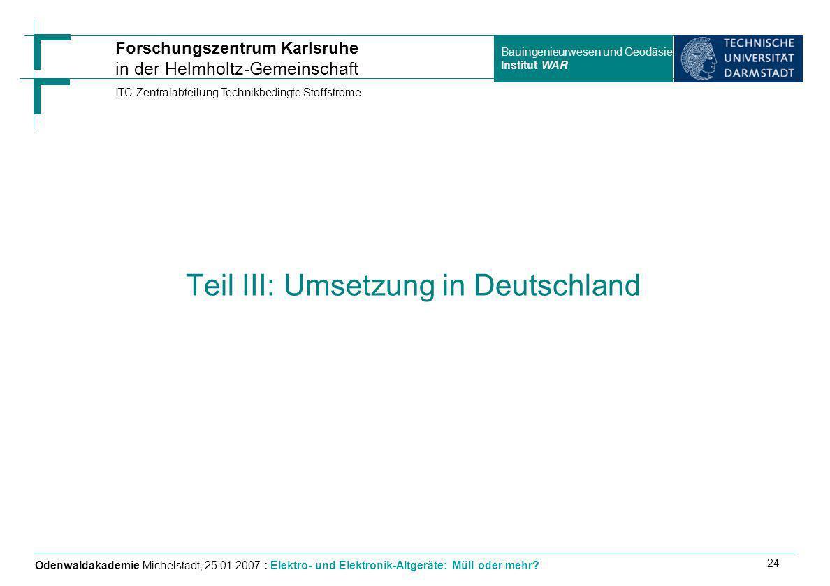Teil III: Umsetzung in Deutschland